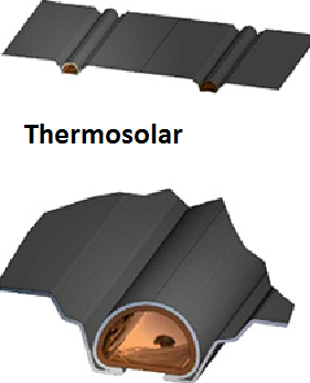 Thermosolar pipe connection